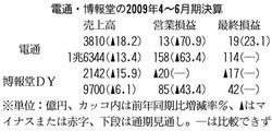 200908110046a2.jpg